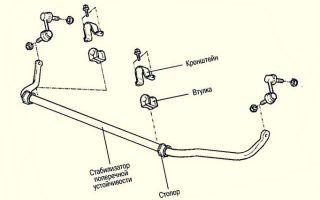 Заводские и усиленные передние и задние стойки стабилизатора Лачетти