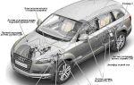 Пневматическая подвеска Audi q7